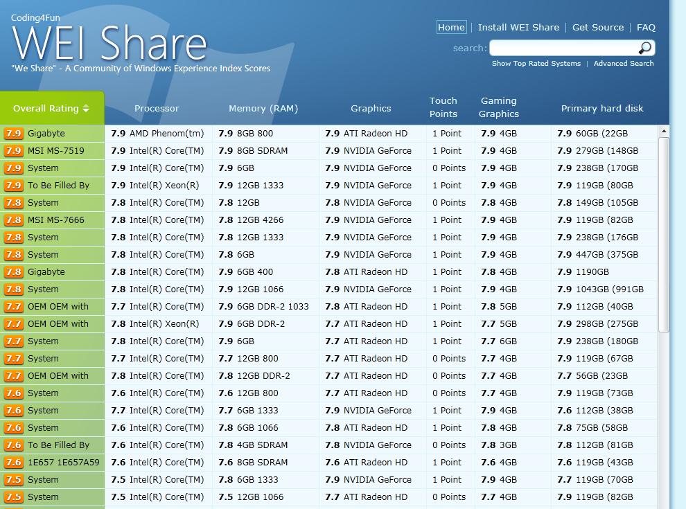 10-Computer-Leistungsbewertung-unter-Windows7-Weishare-Tops-470.png