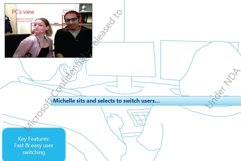 02-Windows-8-vertrauliche-Praesentation-Bild-zu-Gesichtserkennung2-470.png