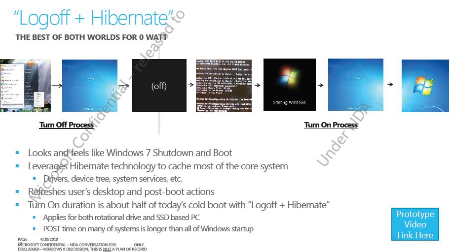 04-Windows-8-vertrauliche-Praesentation-Bild-zu-3D-Logoff-and-Hibernate-470.png