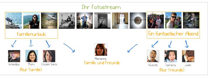 03-Gratis-Fotospeicher-Flickr-Was-bietet-die-Plattform-Screenshot-Freigabe-470.png