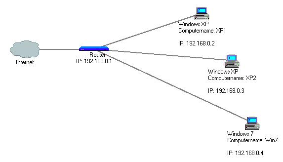 netzwerkdiagramm-470.png