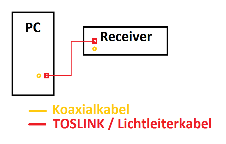 Schema_Toslink-200.png