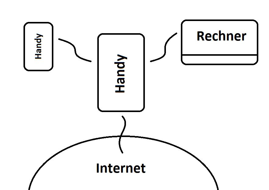 Netzwerk-200.png