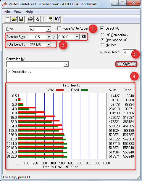 01-Atto-benchmark-470.png?nocache=1305895072417