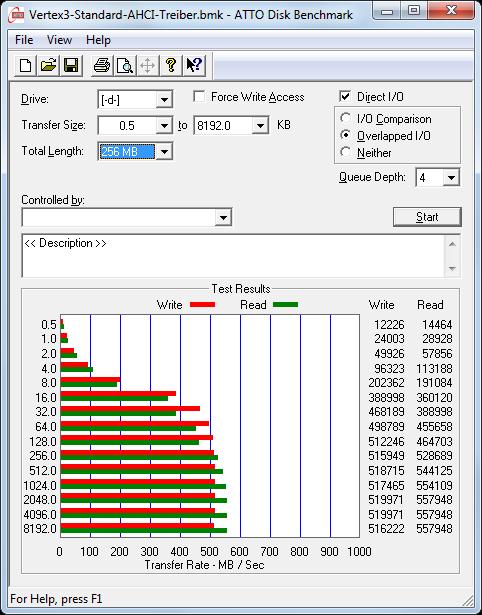 Atto-Standard-AHCI-Treiber-470.png?nocache=1306483096697