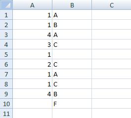 01-excel-formeln-zeilen-mit-bedingunen-ohne-duplikate-zaehlen-beginn-470.png?nocache=1308863851249