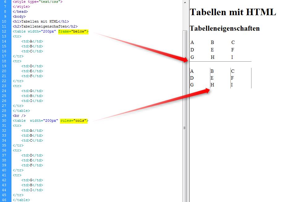 03-tabellen-mit-html-gitternetzlinien-470.png?nocache=1311965835391