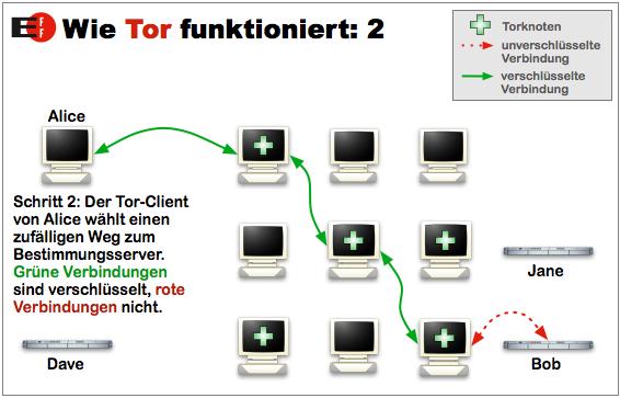 02-tor-funktion-route-festlegen-470.png?nocache=1312791959687