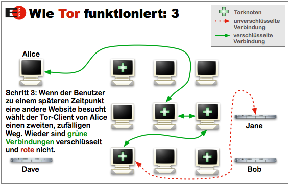 03-tor-funktion-anderer-server-neue-verbindung-470.png?nocache=1312791993318