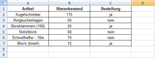 01-Excel-Tabelle-ohne-bedingte-Formatierung-470.png?nocache=1312825305852