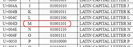 03-was-sind-daten-bits-470.png?nocache=1313441163581