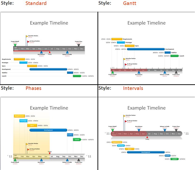 Powerpoint Timeline | Timeline Zeitlinie Einfach Mit Powerpoint Erstellen Supportnet