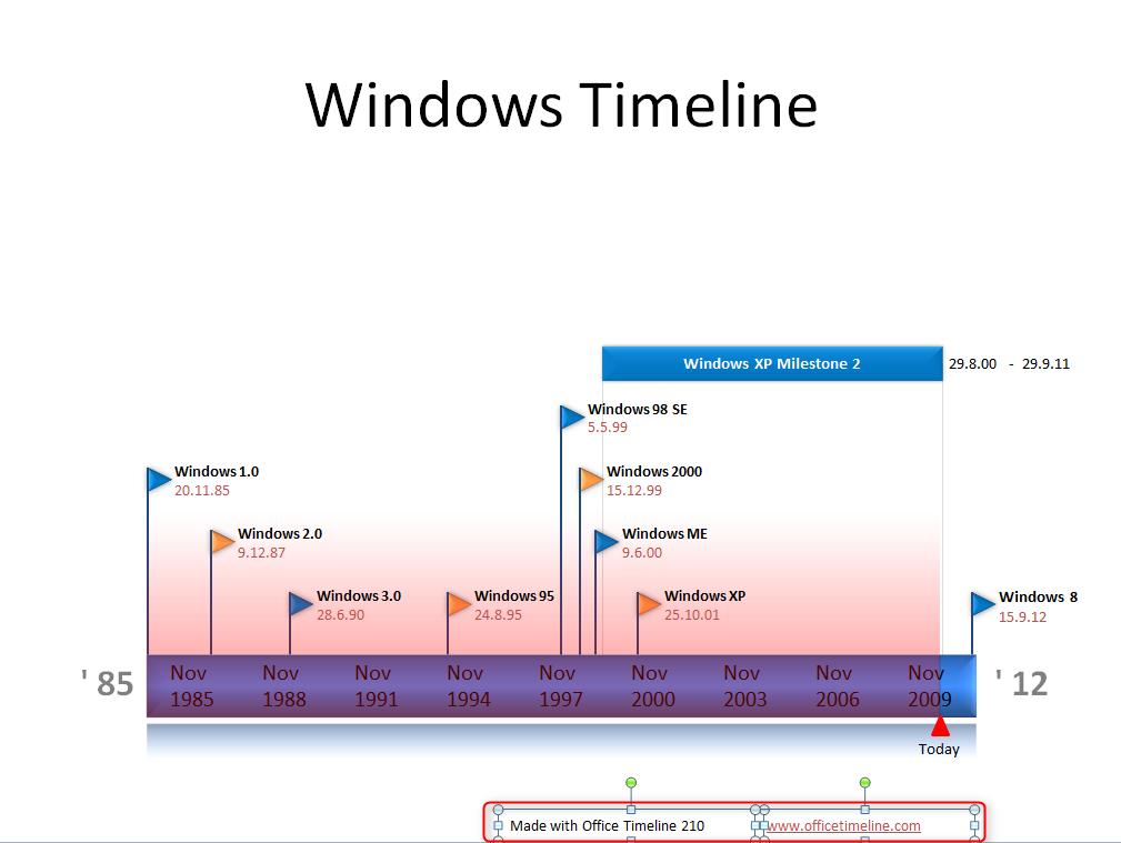 07-Timeline-Zeitlinie-Powerpoint-Ergebnis-470.png?nocache=1314619223637