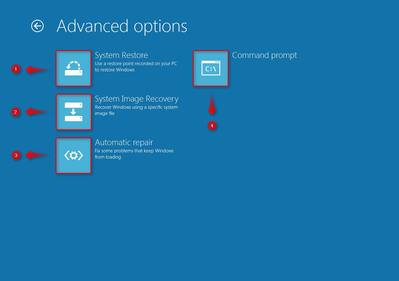 03-Windows-8-Startoptionen-Erweiterte-Optionen-470.png?nocache=1316081608236