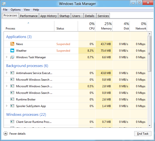 01-Windows8-Features-Taskmanager-470.png?nocache=1317027545624