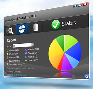 01-Kostenlose-Virenscanner-im-Vergleich-Panda-Cloud-Antivirus-Free-2012-80.png?nocache=1317398400071