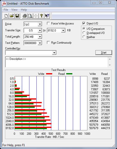 04-Benchmark-Ergebnisse-Kingston-HyperX-SSD-atto-io-comparison-470.png?nocache=1318496970358
