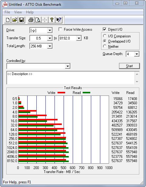 05-Benchmark-Ergebnisse-Kingston-HyperX-SSD-atto-overlapped-io-470.png?nocache=1318496986083