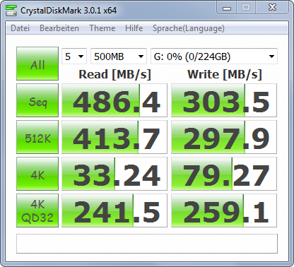06-Benchmark-Ergebnisse-Kingston-HyperX-SSD-cdm.png?nocache=1318496883705
