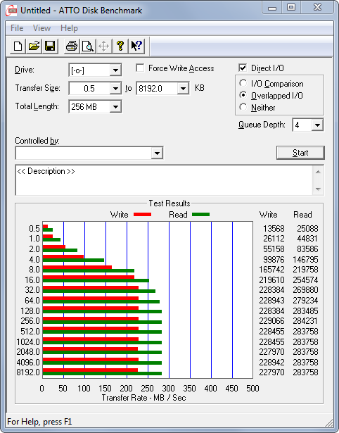 06-Benchmark-Test-Intel-SSD-320-Series-overlapped-io-470.png?nocache=1318499258404