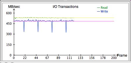 16-So-gehts-MacBook-Pro-mit-SSD-nachruesten-erster-Speedtest.png?nocache=1318607870064