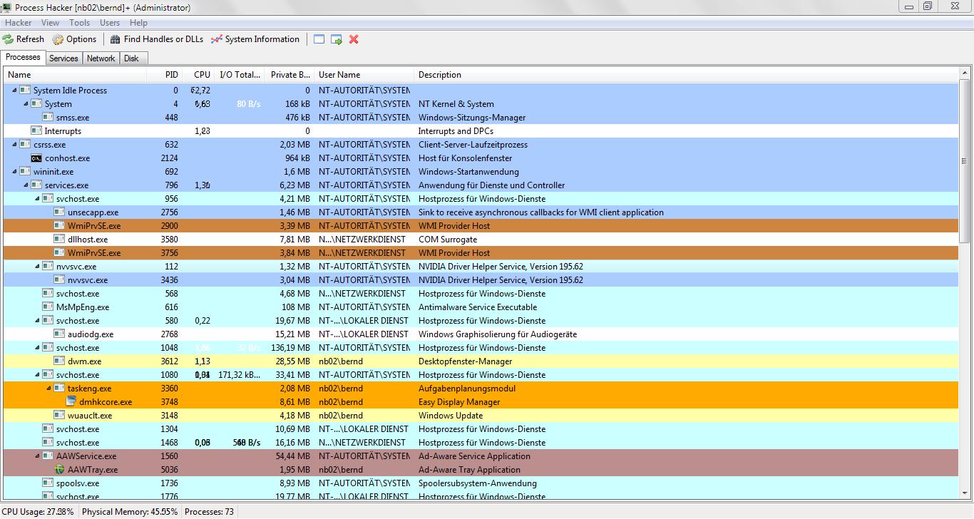 01-process-hacker-prozesse-470.png?nocache=1321290172902