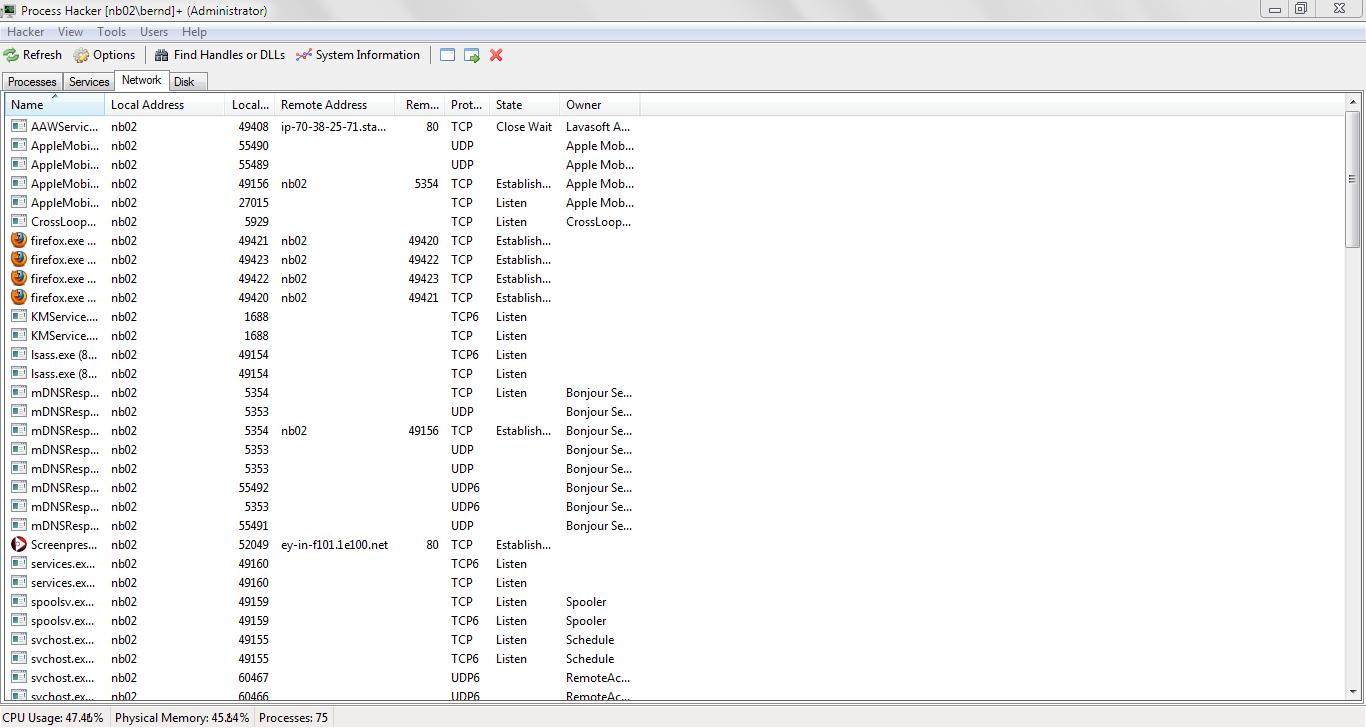 02-process-hacker-netzwerk-470.png?nocache=1321290185149