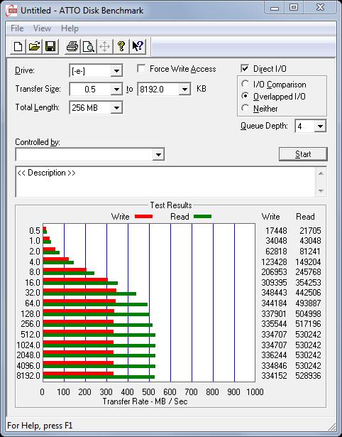 intern-atto-bench-INTEL-SSDSC2MH25-22.11.2011-470.png?nocache=1321959075742