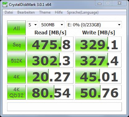 intern-cdm-bench-INTEL-SSDSC2MH250A2K5-22.11.2011-470.png?nocache=1321958956520