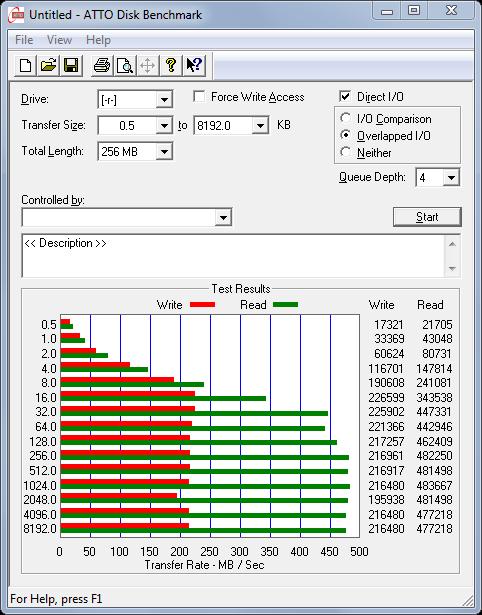 intern-atto-bench-INTEL-SSDSC2MH120A2K5-29.11.2011-470.png?nocache=1322570745875