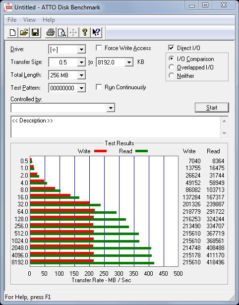 intern-atto-bench-iocompression-INTEL-SSDSC2MH120A2K5-29.11.2011-470.png?nocache=1322571066348