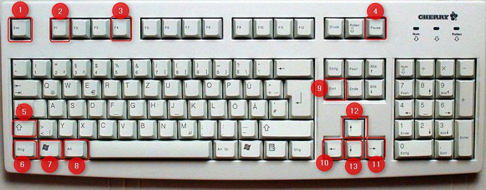02-Tastenkombinationen-unter-Windows-XP-Computer-Tastatur-mit-deutschem-Schema-470.jpg?nocache=1324288444198