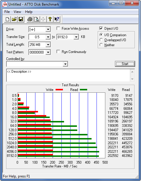 intern-atto-bench-iocompression-crucial-ct128m4ssd2cca-29.11.2011-470.png?nocache=1324565130018