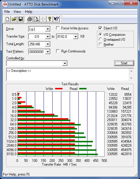 intern-atto-bench-io-samsung-128GB-830-18-01-2012-470.png?nocache=1326963358510