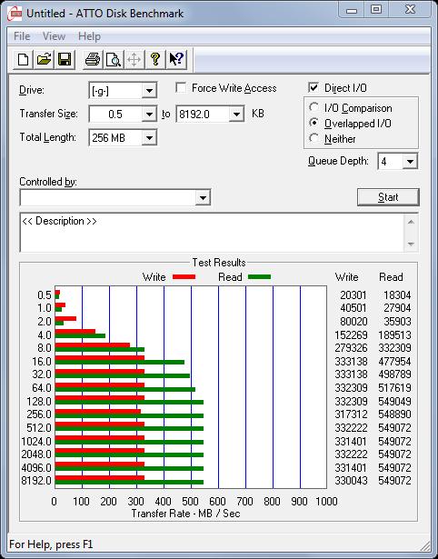 intern-atto-bench-overlapped-samsung-128GB-830-18-01-2012-470.png?nocache=1326963382169