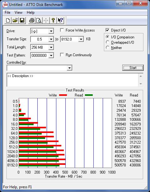 intern-atto-io-Corsair-Force-3-SATA-120GB-18-01-2012-470.png?nocache=1326965385440