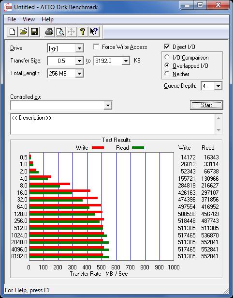 intern-atto-overlapped-Corsair-Force-3-SATA-120GB-18-01-2012-470.png?nocache=1326965403690