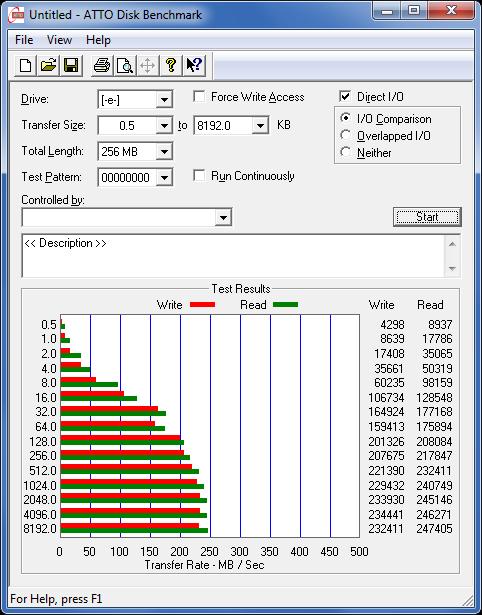 06-atto-io-benchmark-verbatim-sata-300-128-gb-470.png?nocache=1327399006707
