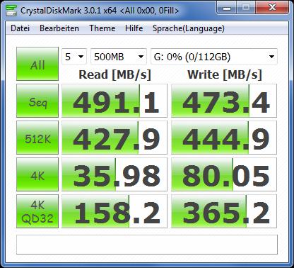 04-cdm-bench-ideal-corsair-gt-120-gb-31-01-2012-470.png?nocache=1328090284968