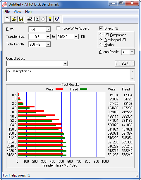 05-atto-bench-overlapped-corsair-gt-120-gb-31-01-2012-470.png?nocache=1328090383352