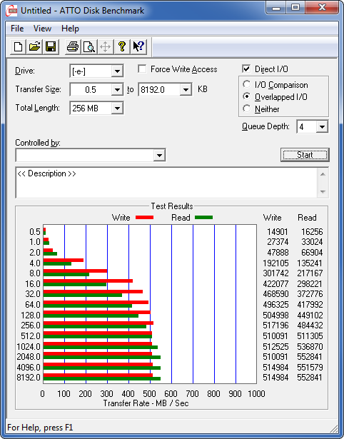 atto-overlapped-bench-intel-520-120gb-11042012-470.png?nocache=1334135573639