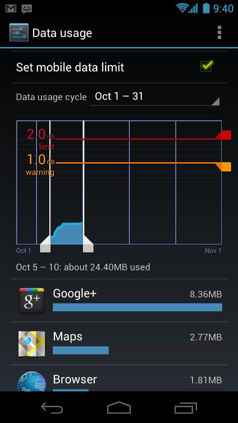 04-android-versionen-ics-datenvolumen-anzeigen-200.png?nocache=1333551106834