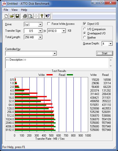 atto-overlapped-transcend-256-gb-sata-3-17-07-2012-470.png?nocache=1342601132545