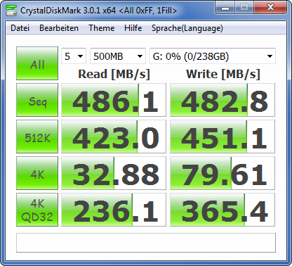 cdm-1fill-transcend-ssd-320-256gb-15082012-470.png?nocache=1345626241128