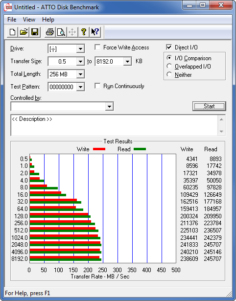 atto-io-benchmark-crucial-v4-256gb-09082012-470.png?nocache=1346233957469