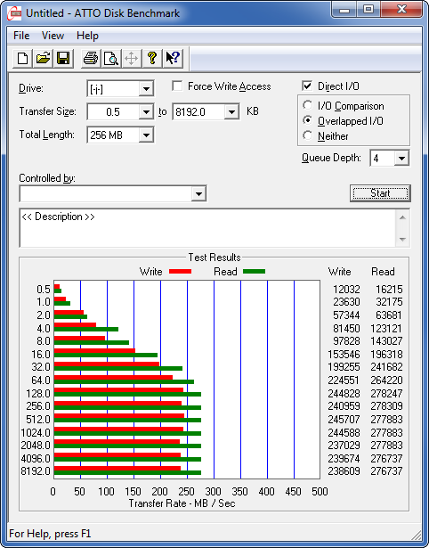 atto-overlapped-benchmark-crucial-v4-256gb-09082012-470.png?nocache=1346233983958
