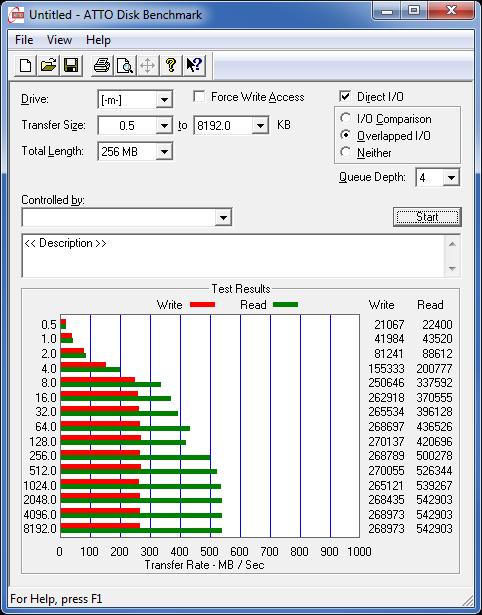 atto-overlapped-crucial-m4-msata-256-gb-29082012-470.png?nocache=1346315555217