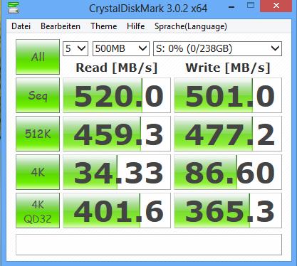 cdm-bench-samsung-840-pro-256-gb-470.png?nocache=1354181039848
