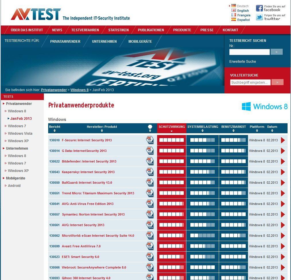 av-test-org-470.jpg?nocache=1373367787315